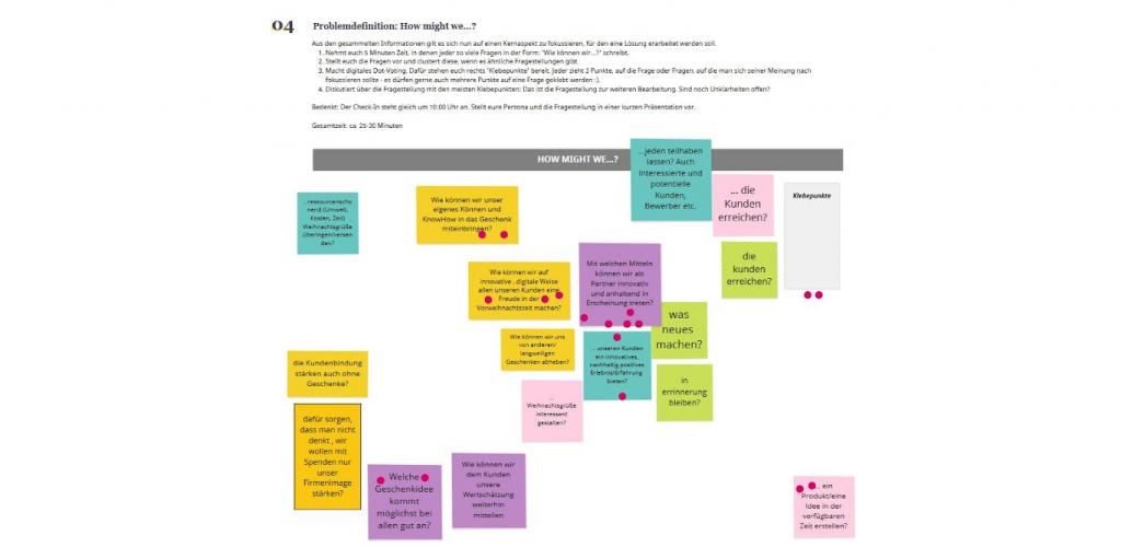 Miro-Board der Phase 2- Problemdefinition