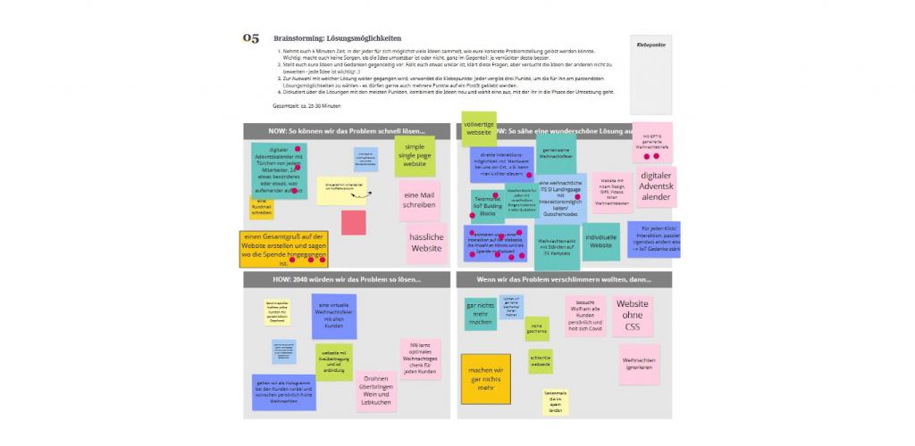 Miro-Board der Phase 3- Lösungsmöglichkeiten