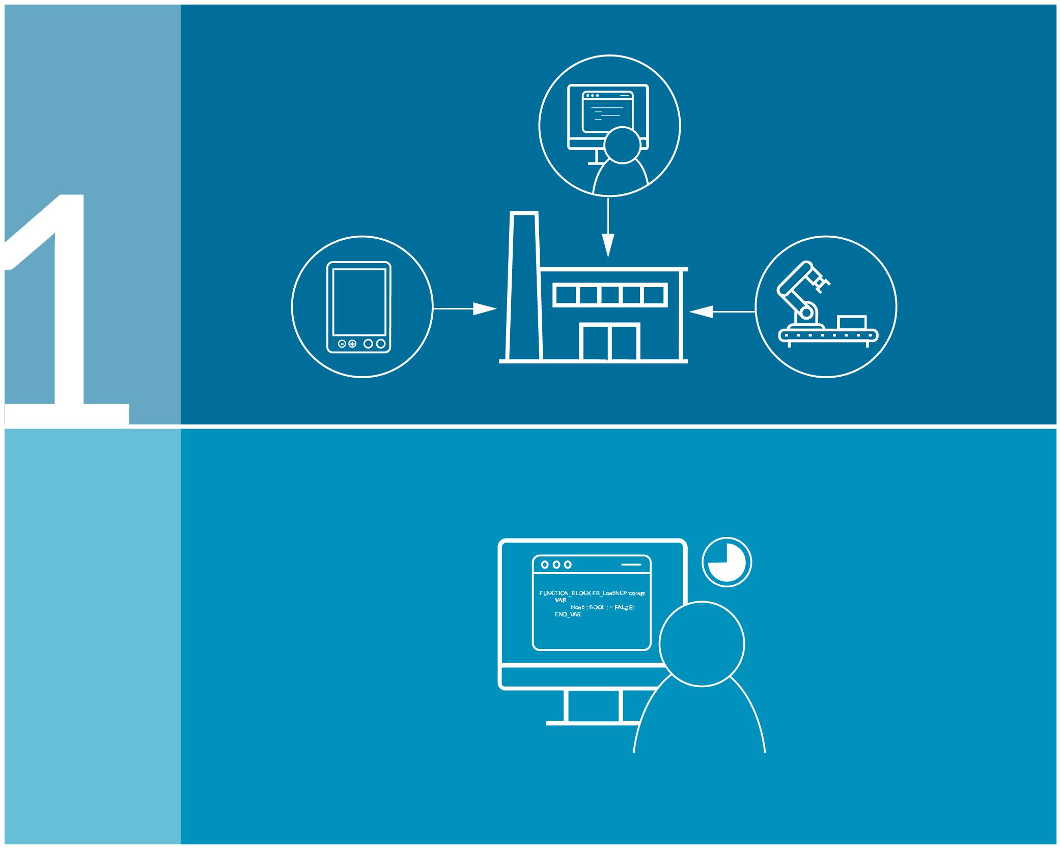 Grafik zeigt Ablauf einer klassischen Inbetriebnahme